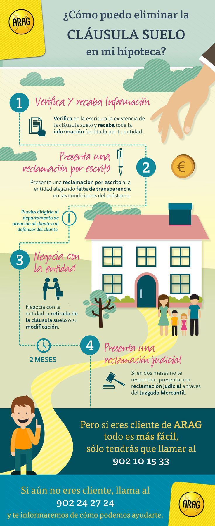 Clausula suelo hipoteca infografia bufete dopico abogados for Abogados clausula suelo
